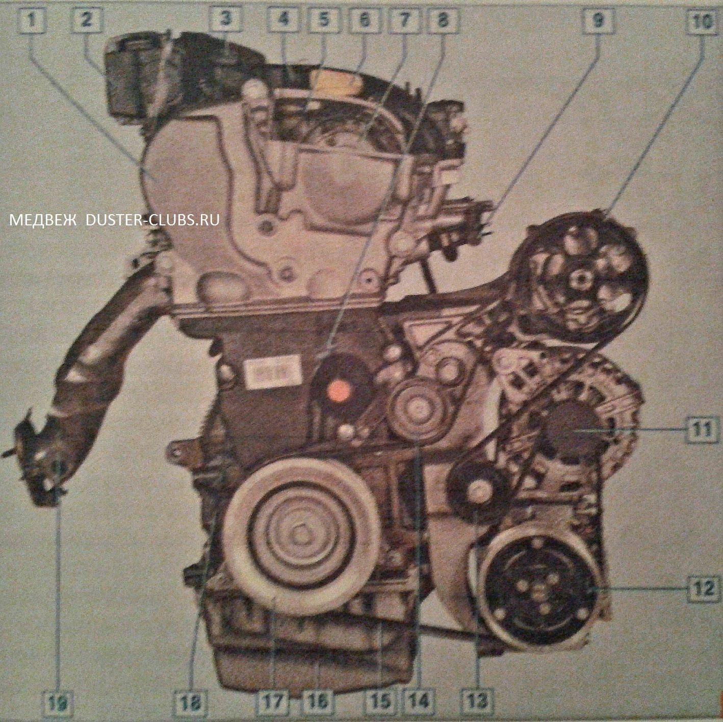 Схема установки ремня вспомогательных агрегатов рено симбол