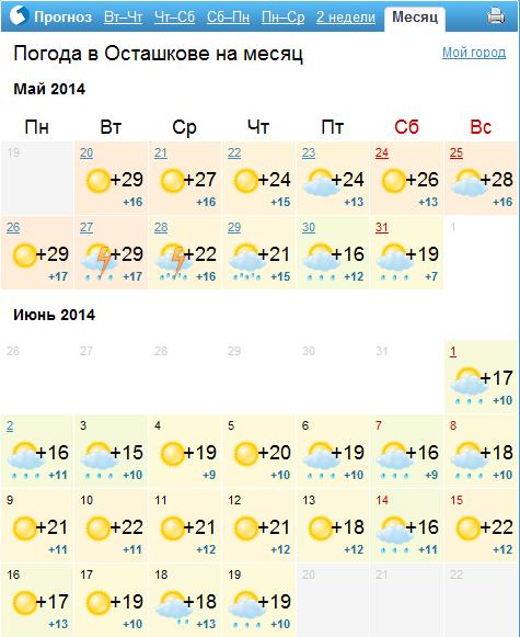 погода в г уссурийск на 3 дня (иллюстрация): Малыш капусте