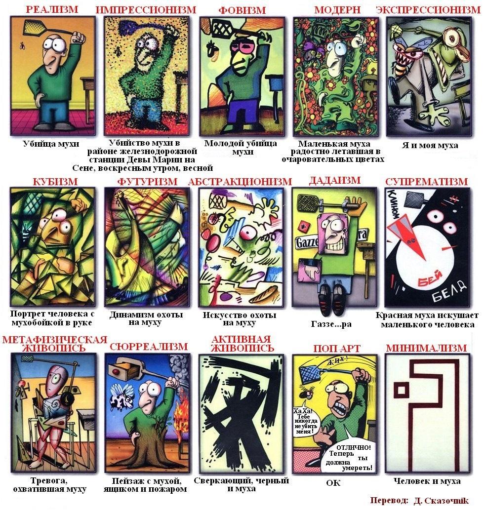 компрессоры как легко разбираться в искусстве наносится
