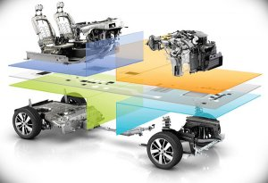Новая модельная платформа концерна Renault-Nissan
