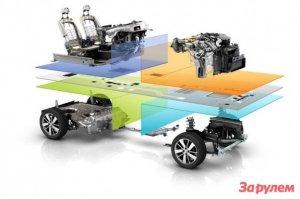 Renault-Nissan: новая линейка сверхбюджетных автомобилей