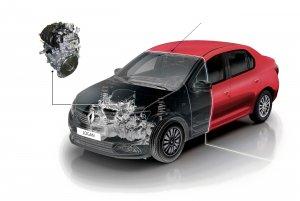 Самые мощные Рено Логан и Сандеро (Renault Logan и Sandero): опубликованы прайс-листы