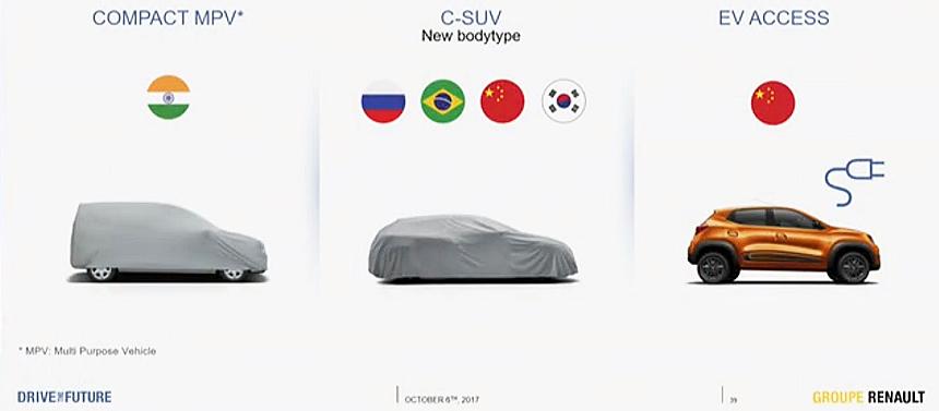 Новый кроссовер Рено (Renault) для России и еще трех стран